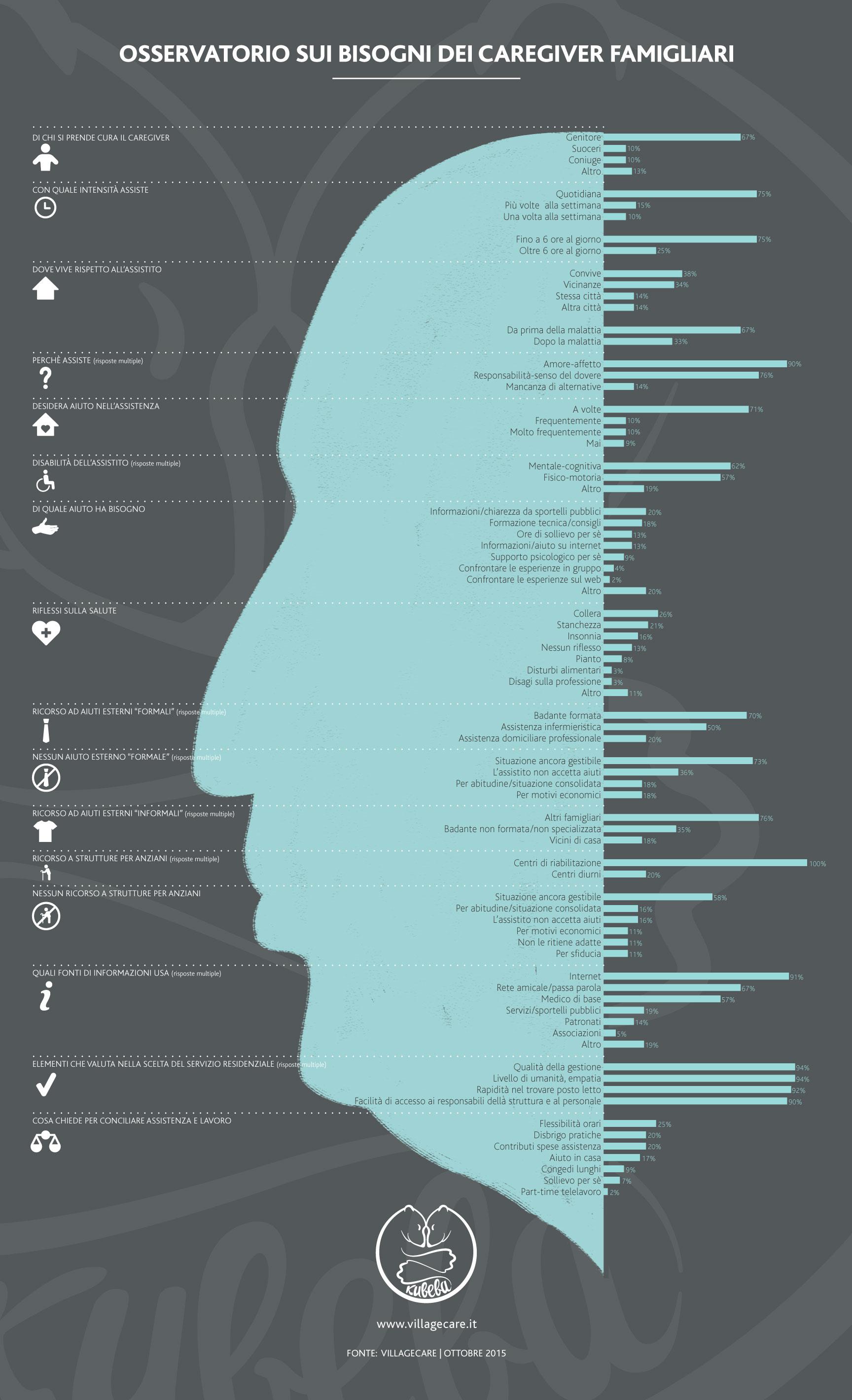 Infografica_3